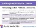 Verstandig Zoeken = Slimme Antwoorden | Social Media Wijs | Onderwijs ICT en mediawijsheid. | Scoop.it