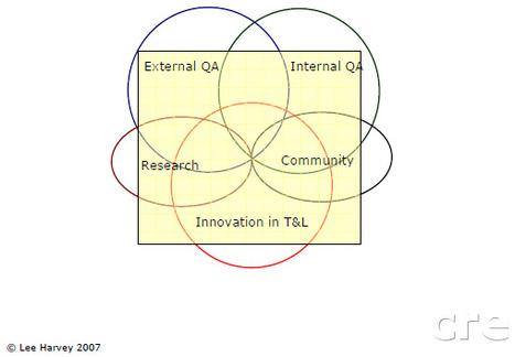A critical analysis of quality culture | Uden mål og med - mest om kvalitet | Scoop.it