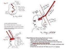 Survival Guide - Targeted Individuals 101   Stalking   Scoop.it