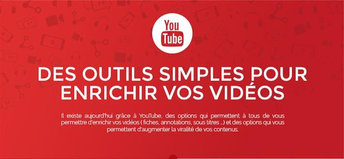 13 façons simples pour enrichir vos vidéos Youtube en une infographie | WAYTA | Médias sociaux : Conseils, Astuces et stratégies | Scoop.it