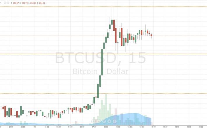 Bitcoin Price Rockets; Bulls Take Control! - newsBTC | money money money | Scoop.it