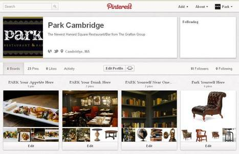 How a Pinterest Page Turned into $21,640 | Pinterest | Scoop.it