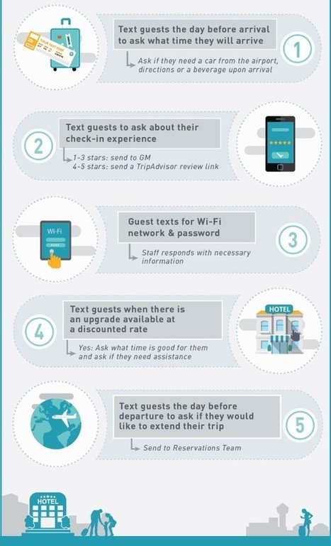 Five things hotels should be doing via text messages to guests [INFOGRAPHIC] | Resorts | Scoop.it