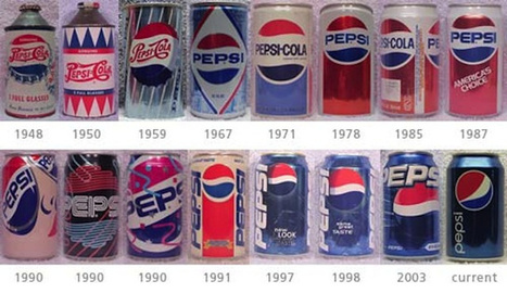 How the Design of Soda Cans Have Changed Over Time | Shoot School. | Scoop.it