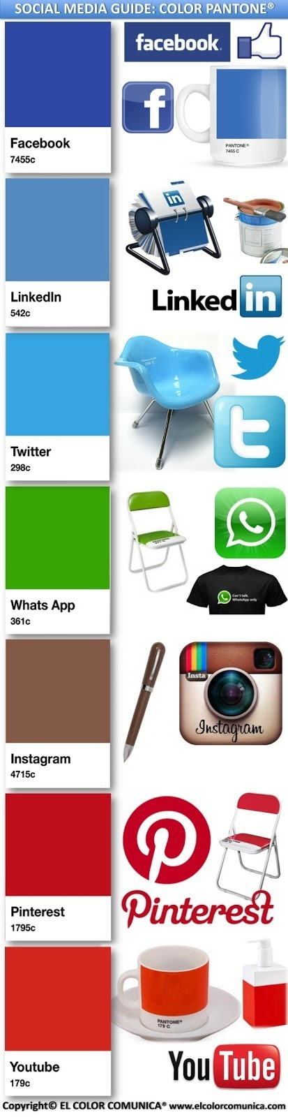 Colour Guide for Social Media | Community Management & Social Media | Scoop.it