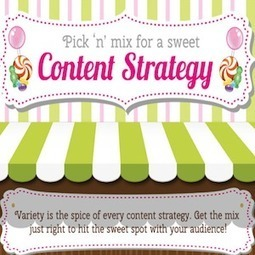 Content Variety and Formats Drive Results | Social Media Today | Content Marketing | Scoop.it