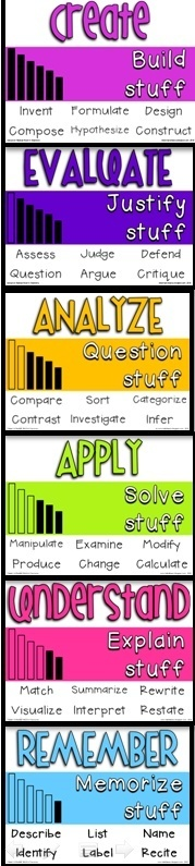 School Activities PRINTABLES | Visual Display Stimulus for the Classroom | Scoop.it