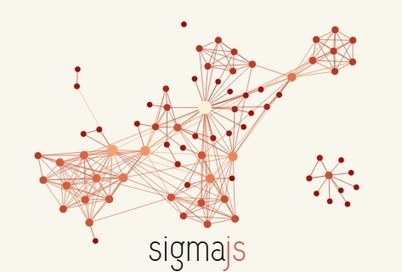 #Sigmajs 1.0, the next-gen graph drawing lib for the Web, is out! | #dataviz #SNA | e-Xploration | Scoop.it