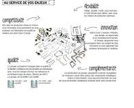 Fabricant de ressorts - Qualité et Réactivité ~ ANNUAIRE DE SITE WEB | Partenaires | Scoop.it