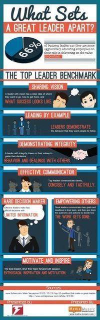 #RRHH #Liderazgo Be a Good Leader: Líder y Posesión vía @davidmorenoES | Making #love and making personal #branding #leadership | Scoop.it