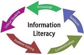 ¿Que significa Alfabetización Informacional en el siglo XXI? | Tecnologia e  Educacão | Scoop.it