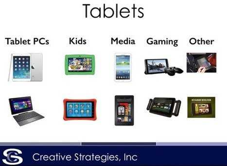 The Future of Tablets? Market Segmentation | Digital Storybooks | Scoop.it