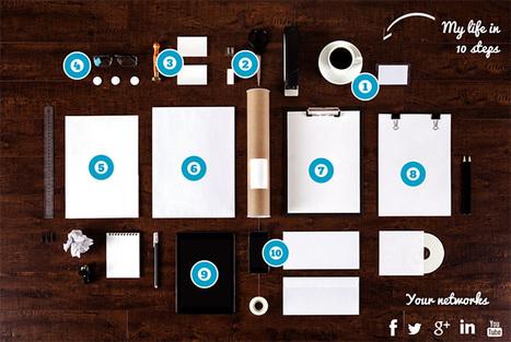 Genially : infographies interactives, images actives, présentations, le tout dans un seul service - Le coutelas de Ticeman | divers | Scoop.it