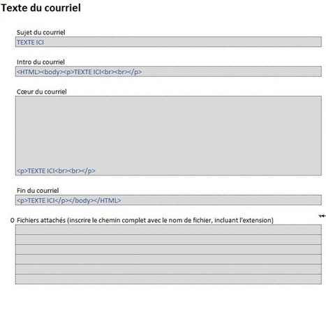 Voici un outil Excel pour faire des envois de courriels – Le CFO masqué | MSExcel | Scoop.it