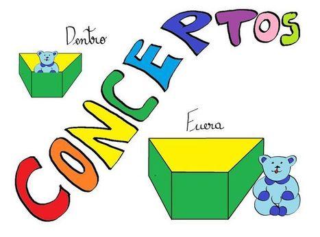 CONCEPTOS BÁSICOS EDUCACIÓN INFANTIL » aula pt   Educacion infantil-3-6   Scoop.it
