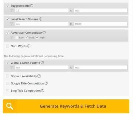 Obtener keywords más rentables - ¡¡Alto CPC ASEGURADO!! | Social Media | Scoop.it