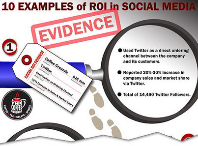 10 Examples of ROI in Social Media [Infographic] | Stratégie Social Media ROI | Scoop.it