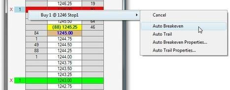 Auto Breakeven - | Emini trading systems | Scoop.it