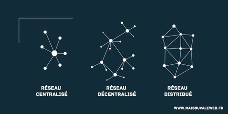 La Blockchain signera-t-elle la fin du capitalisme ? | La révolution numérique - Digital Revolution | Scoop.it