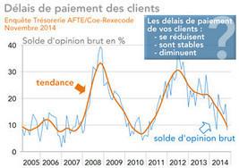 Les délais de paiement des clients se détendent selon les trésoriers | Business | Scoop.it