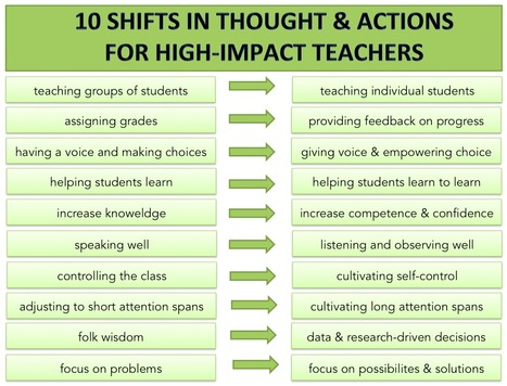 10 shifts in thought & action made by high-impact teachers | Metodologías competenciales | Scoop.it