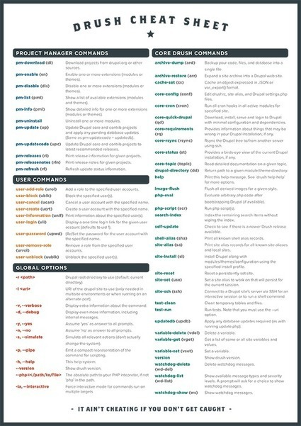 Drush Cheat Sheets | Technos web | Scoop.it