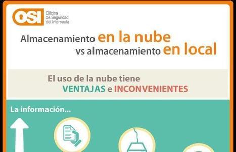 Almacenamiento en la nube vs almacenamiento local (infografía) | NTICs en Educación | Scoop.it