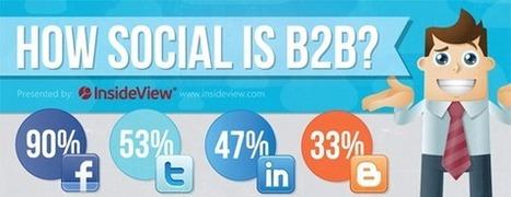 Think Outside the LinkedIn Box For B2B Social Lead Gen [Infographic] - Unbounce | Social Media B2B Marketing | Scoop.it