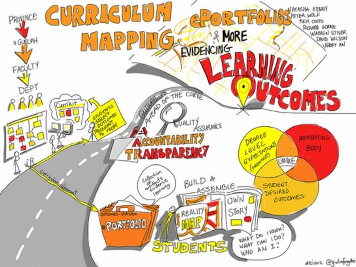 Données personnelles en éducation | MOOC Francophone | Scoop.it