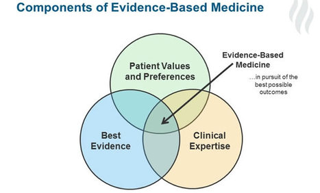 When science- and evidence-based guidelines conflict with patient wishes: What's a doc to do? « Science-Based Medicine | Co-creation in health | Scoop.it