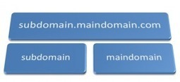 Subdomain or Subfolder in a Post-Panda Web - WhiteFire | The Social Touch | Scoop.it