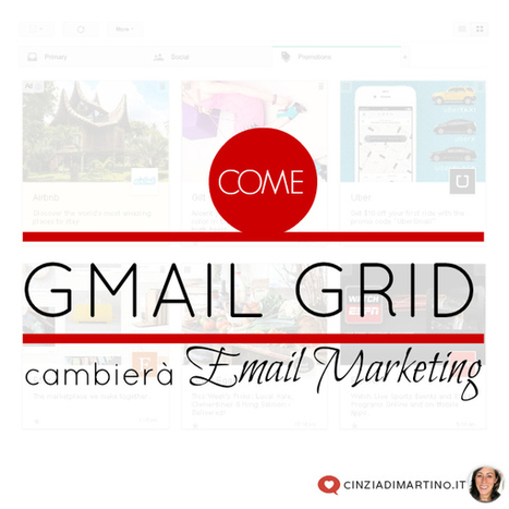 Come Gmail Grid cambierà l'email marketing | Social Media Consultant 2012 | Scoop.it