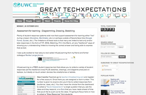 easTech: Assessment for learning - Diagramming, Drawing, Sketching | InfuseLearning | Scoop.it