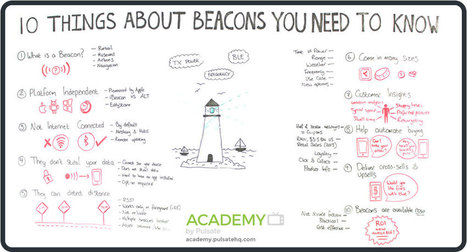 Short #video and post explain everything you should know about #beacons via @pulsatehq | mobile enterprise | Scoop.it