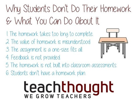 Why Students Don't Do Their Homework--And What You Can Do About It - | Tecnologia Aprendizaje Comunicación para docentes | Scoop.it