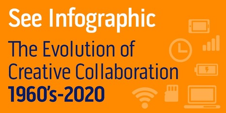 How Creative Collaboration Has Evolved Over Time | Marketing | Scoop.it