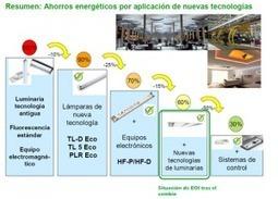 Eficiencia Energética » Iluminación eficiente - EOI   Eficiencia energética   Scoop.it