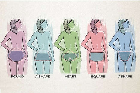 Lato B: le 5 forme del fondoschiena e l'intimo più adatto | culi femminili | Scoop.it