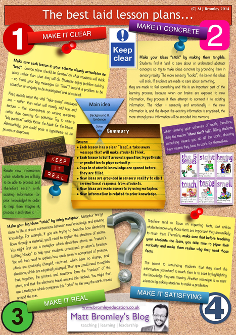 Lesson Study [Infographic] | Leadership in education | Scoop.it
