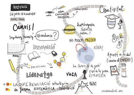INNOVACIÓN 6.0   innovation&startups   Scoop.it