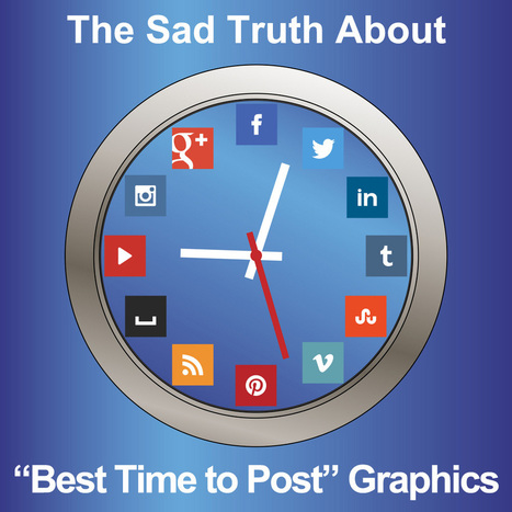 "The sad truth about ""Best Time to Post"" infographics - WebSIGHT Hangouts 