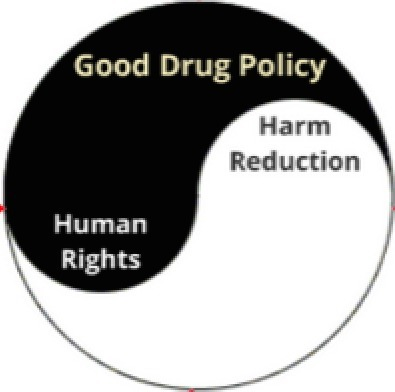 Explain why Human rights must be central to drug policy | Cannabis & Drug Policy Reform | Scoop.it