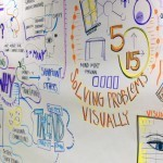 7 reasons visual storytelling is one of 2012′s breakout trends | OER in Postsecondary | Scoop.it