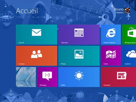 Windows 8 : maitrisez-le à 100 % : Contrôler la nouvelle « Interface Windows » (ex Metro) | Education & Numérique | Scoop.it