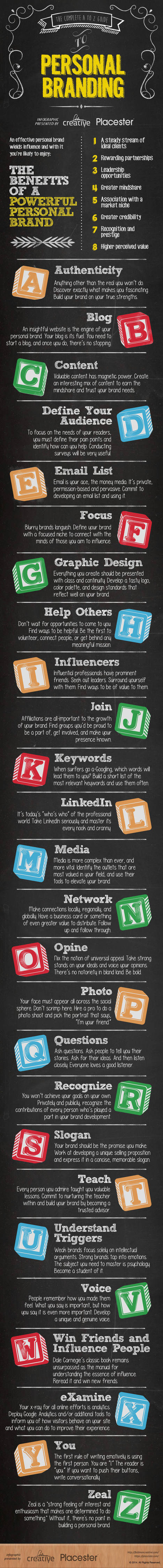 Personal Branding: The Complete A to Z Guide to Doing It Right [Infographic] | Mance Creative - Graphic and Website Design | Scoop.it