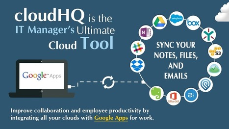 Cloud Productivity Chrome Extensions from cloudHQ | cloud computing | Scoop.it