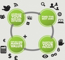 Social Media Recruiting, Onboarding, and Other New Recruiting ... | The Startup Digest | Scoop.it