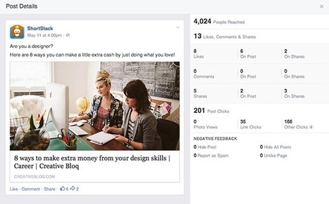 What Is and Isn't Working on Your Facebook Page | Social Media Today | Digital-News on Scoop.it today | Scoop.it