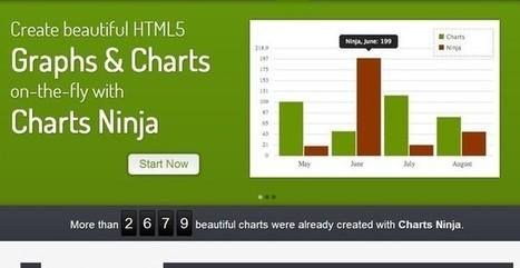 Charts Ninja, generador de gráficas en HTML5 para insertar en tu sitio | Recull diari | Scoop.it