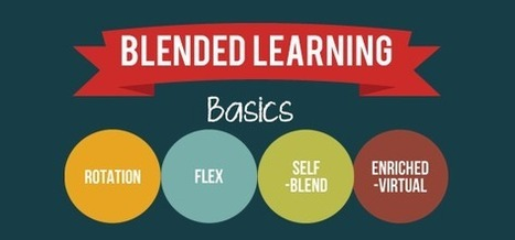 Blended Learning: What Is It? And Why Is It Trending in K12 Education? | OLE Community | Blended Learning | Scoop.it